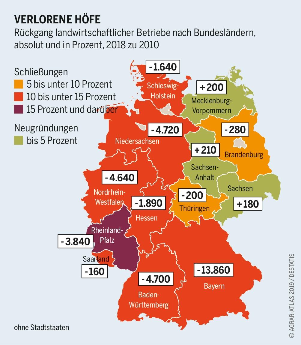 Rote Laterne Fur Niedersachsen Beim Okolandbau Neuer Agrar Atlas Zeigt Schwachen Der Agrarpolitik In Niedersachsen Auf